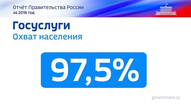 К отчёту о результатах деятельности Правительства России за 2018 год. Слайд 32