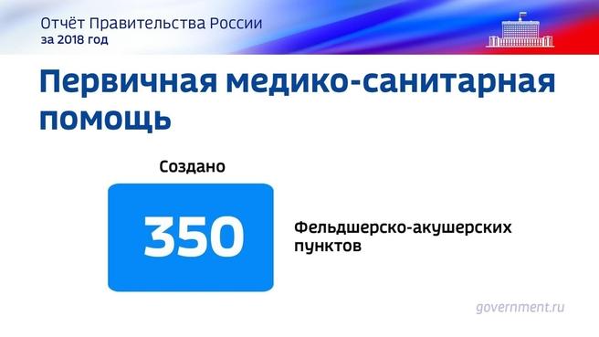 К отчёту о результатах деятельности Правительства России за 2018 год. Слайд 4