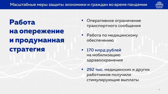 К отчёту о результатах деятельности Правительства России за 2020 год. Слайд 04