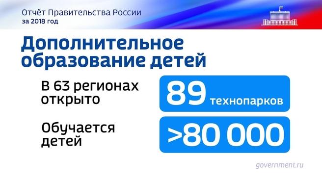 К отчёту о результатах деятельности Правительства России за 2018 год. Слайд 23