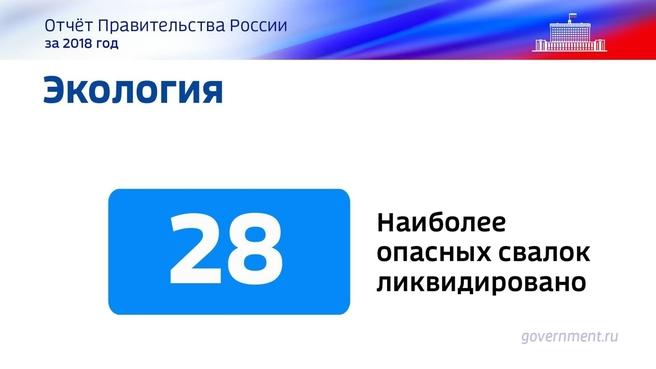 К отчёту о результатах деятельности Правительства России за 2018 год. Слайд 39