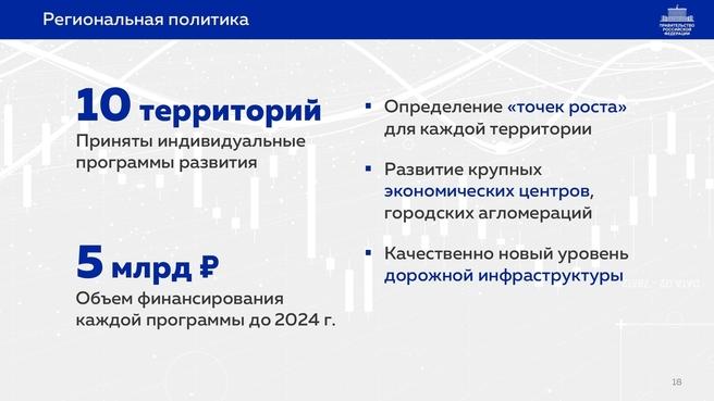 К отчёту о результатах деятельности Правительства России за 2020 год. Слайд 18