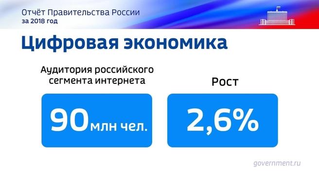К отчёту о результатах деятельности Правительства России за 2018 год. Слайд 29