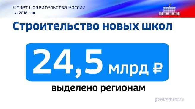 К отчёту о результатах деятельности Правительства России за 2018 год. Слайд 21