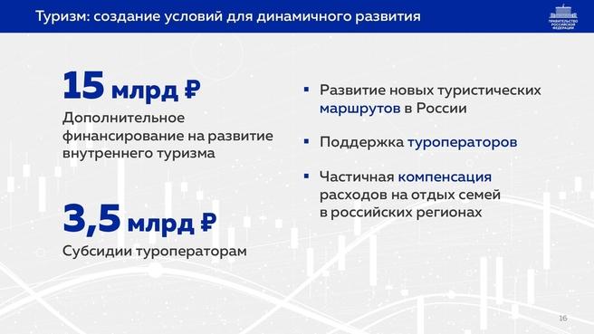 К отчёту о результатах деятельности Правительства России за 2020 год. Слайд 16