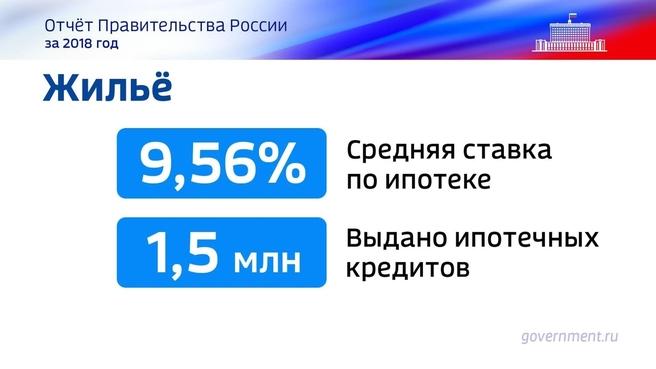 К отчёту о результатах деятельности Правительства России за 2018 год. Слайд 34