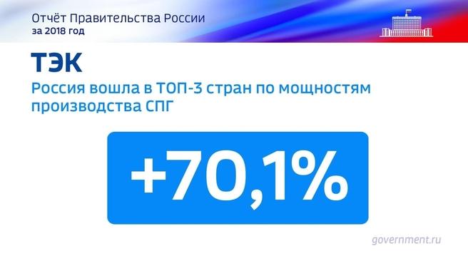 К отчёту о результатах деятельности Правительства России за 2018 год. Слайд 51