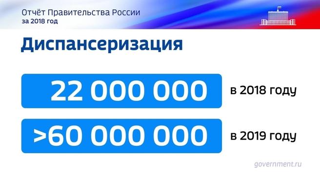 К отчёту о результатах деятельности Правительства России за 2018 год. Слайд 10