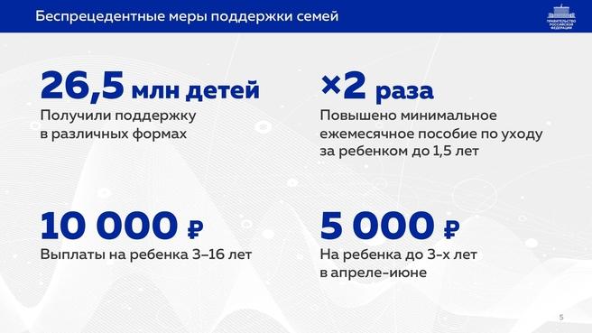 К отчёту о результатах деятельности Правительства России за 2020 год. Слайд 05