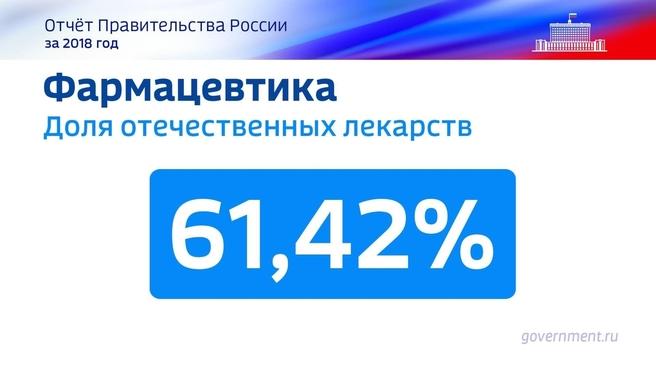 К отчёту о результатах деятельности Правительства России за 2018 год. Слайд 53