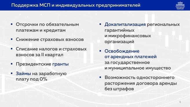 К отчёту о результатах деятельности Правительства России за 2020 год. Слайд 06