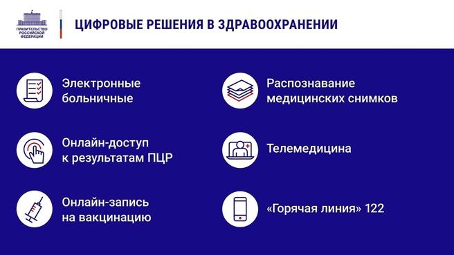 К отчёту о  деятельности Правительства России за 2020 год. Слайд 5