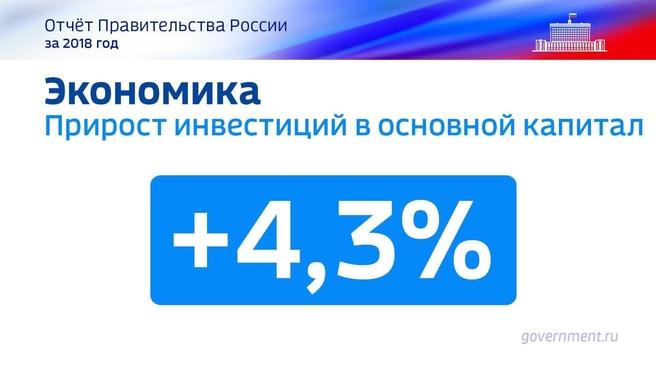 К отчёту о результатах деятельности Правительства России за 2018 год. Слайд 41