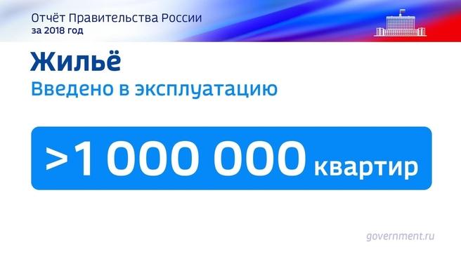 К отчёту о результатах деятельности Правительства России за 2018 год. Слайд 33