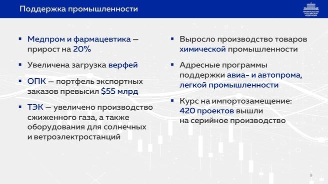 К отчёту о результатах деятельности Правительства России за 2020 год. Слайд 09