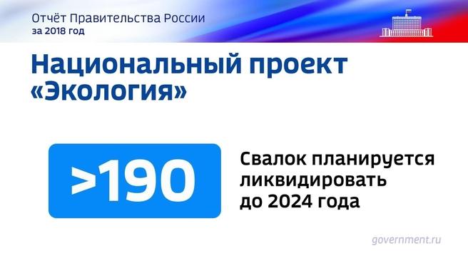 К отчёту о результатах деятельности Правительства России за 2018 год. Слайд 38