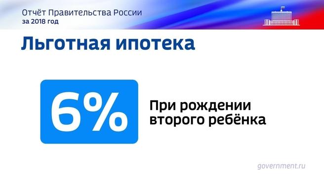 К отчёту о результатах деятельности Правительства России за 2018 год. Слайд 16