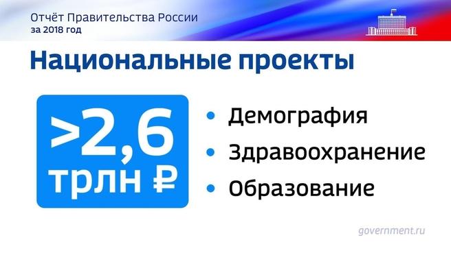 К отчёту о результатах деятельности Правительства России за 2018 год. Слайд 3