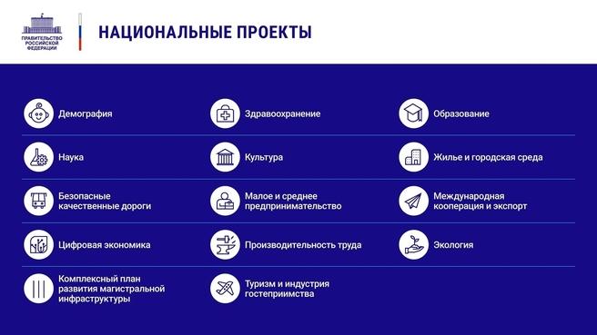 К отчёту о  деятельности Правительства России за 2020 год. Слайд 21