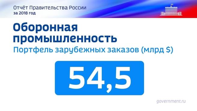 К отчёту о результатах деятельности Правительства России за 2018 год. Слайд 64