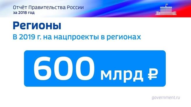К отчёту о результатах деятельности Правительства России за 2018 год. Слайд 66