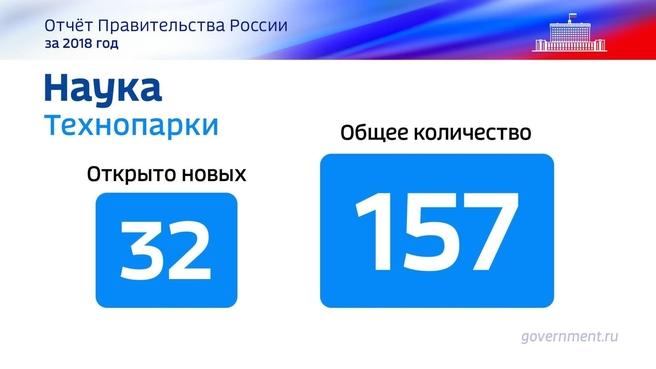К отчёту о результатах деятельности Правительства России за 2018 год. Слайд 28