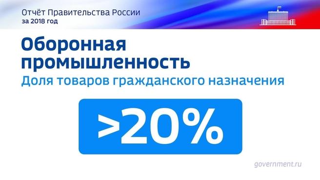 К отчёту о результатах деятельности Правительства России за 2018 год. Слайд 65