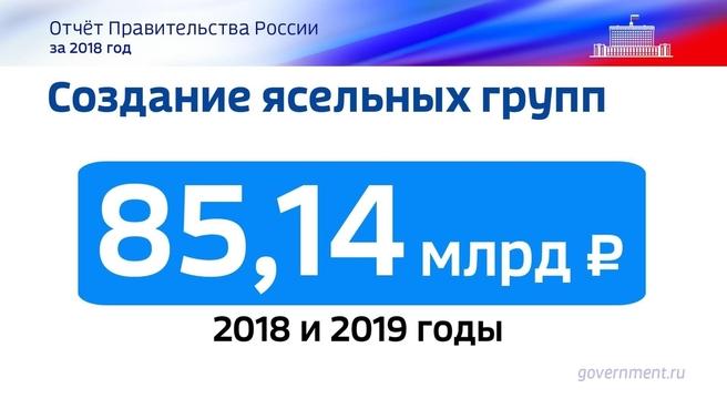 К отчёту о результатах деятельности Правительства России за 2018 год. Слайд 18