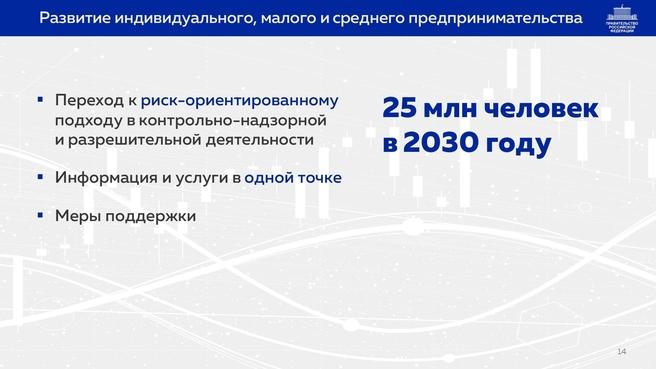К отчёту о результатах деятельности Правительства России за 2020 год. Слайд 14