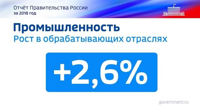 К отчёту о результатах деятельности Правительства России за 2018 год. Слайд 52