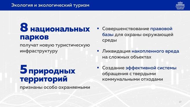 К отчёту о результатах деятельности Правительства России за 2020 год. Слайд 17