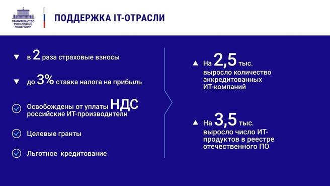 К отчёту о  деятельности Правительства России за 2020 год. Слайд 13