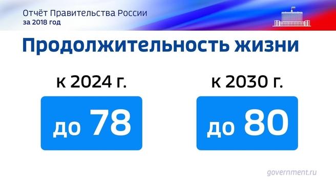 К отчёту о результатах деятельности Правительства России за 2018 год. Слайд 19