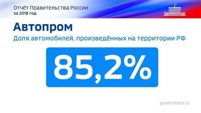 К отчёту о результатах деятельности Правительства России за 2018 год. Слайд 55