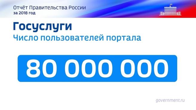 К отчёту о результатах деятельности Правительства России за 2018 год. Слайд 31