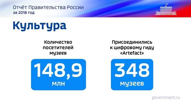 К отчёту о результатах деятельности Правительства России за 2018 год. Слайд 26