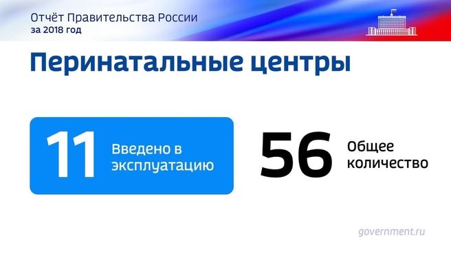 К отчёту о результатах деятельности Правительства России за 2018 год. Слайд 7