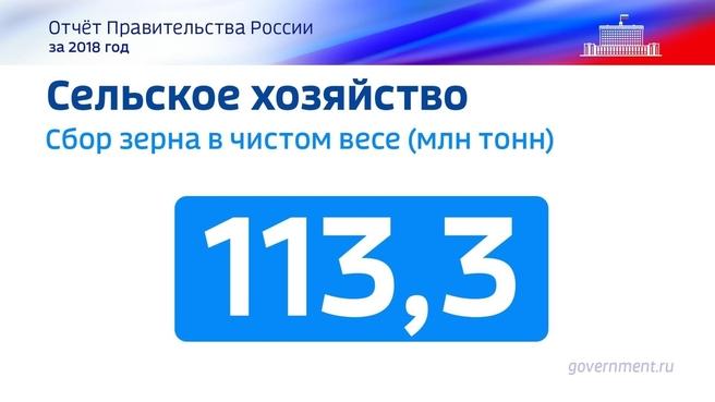 К отчёту о результатах деятельности Правительства России за 2018 год. Слайд 62