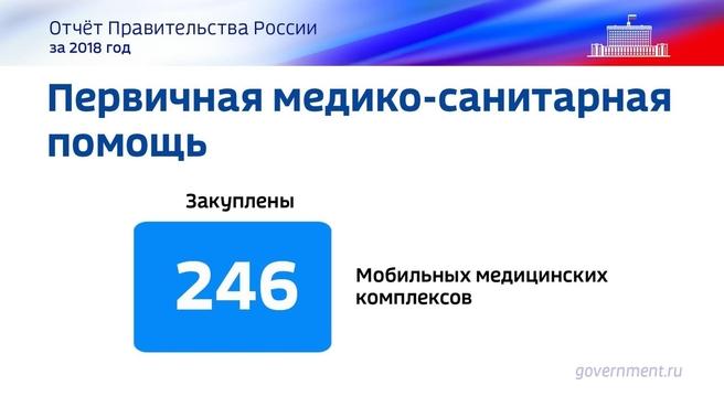 К отчёту о результатах деятельности Правительства России за 2018 год. Слайд 5