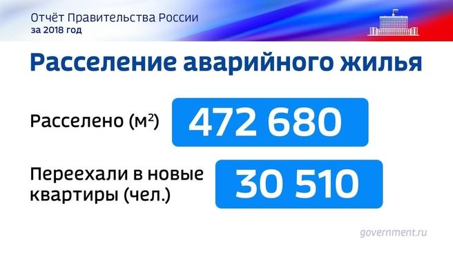 К отчёту о результатах деятельности Правительства России за 2018 год. Слайд 35
