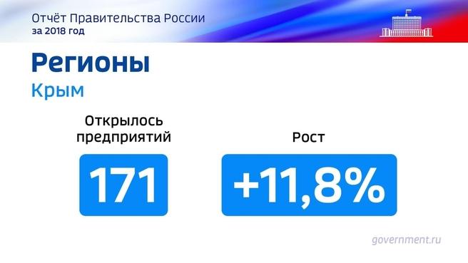 К отчёту о результатах деятельности Правительства России за 2018 год. Слайд 70