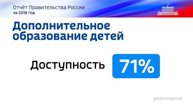 К отчёту о результатах деятельности Правительства России за 2018 год. Слайд 22