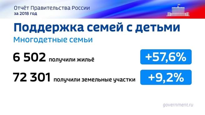 К отчёту о результатах деятельности Правительства России за 2018 год. Слайд 14