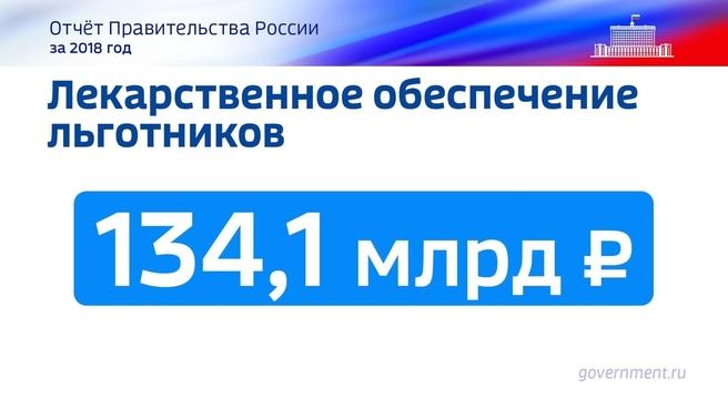 К отчёту о результатах деятельности Правительства России за 2018 год. Слайд 9