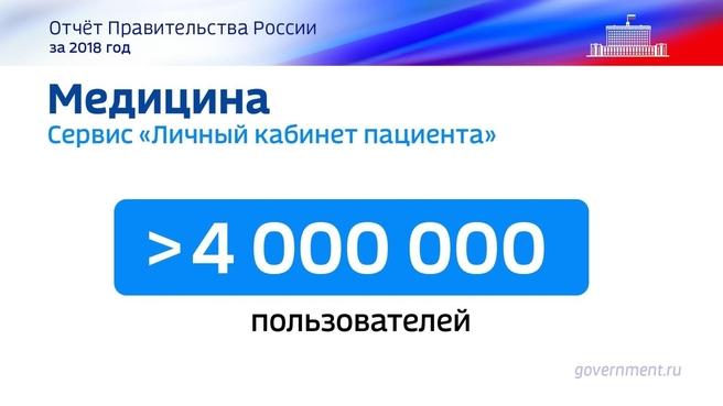 К отчёту о результатах деятельности Правительства России за 2018 год. Слайд 6