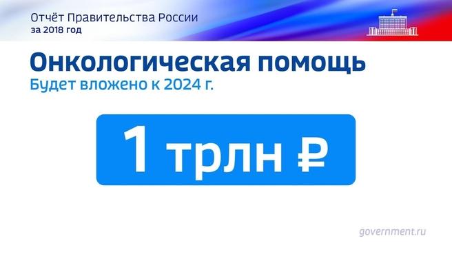 К отчёту о результатах деятельности Правительства России за 2018 год. Слайд 8