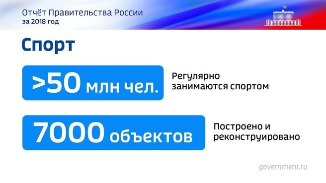 К отчёту о результатах деятельности Правительства России за 2018 год. Слайд 11