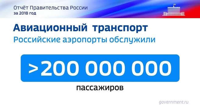 К отчёту о результатах деятельности Правительства России за 2018 год. Слайд 57