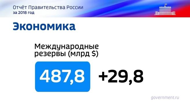 К отчёту о результатах деятельности Правительства России за 2018 год. Слайд 43