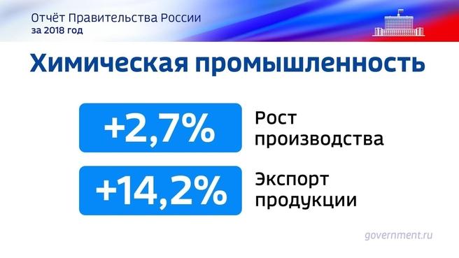 К отчёту о результатах деятельности Правительства России за 2018 год. Слайд 60